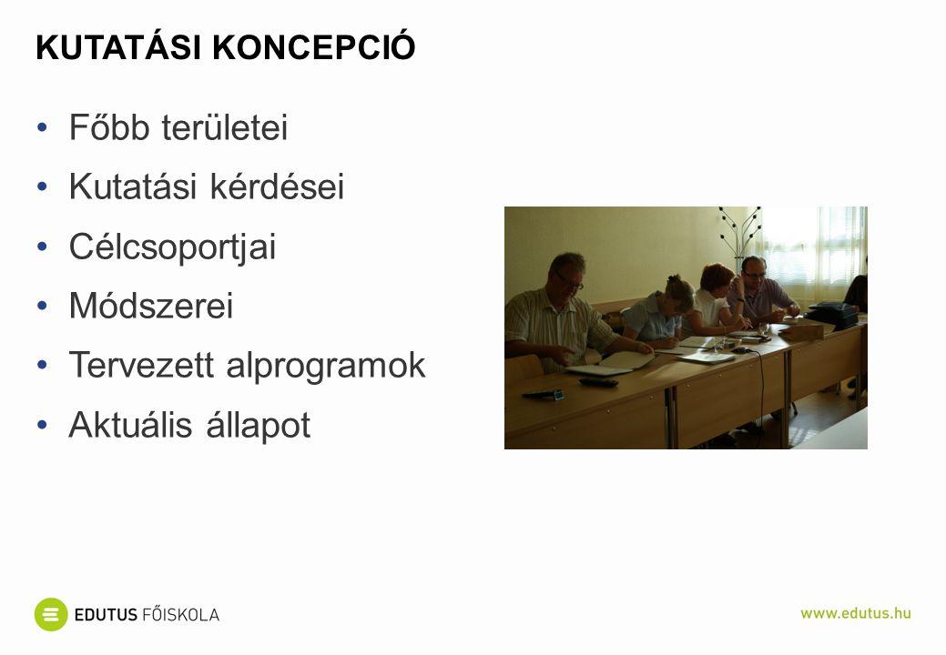 KUTATÁSI KONCEPCIÓ Főbb területei Kutatási kérdései Célcsoportjai Módszerei Tervezett alprogramok Aktuális állapot