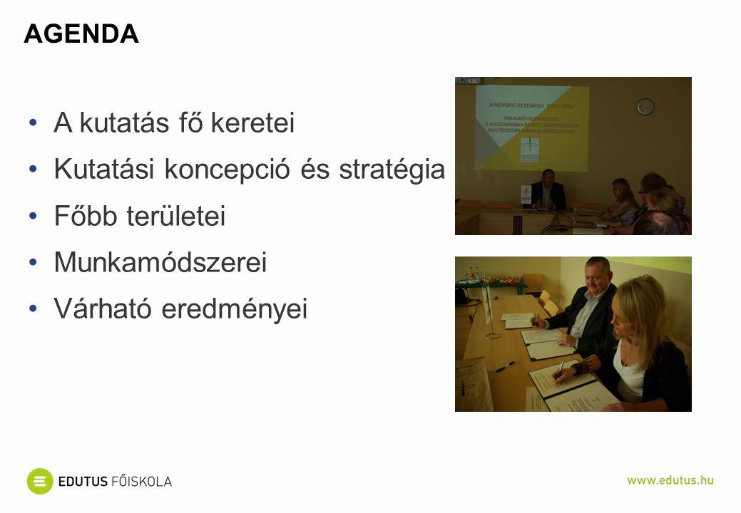 AGENDA A kutatás fő keretei Kutatási koncepció és stratégia Főbb területei Munkamódszerei Várható eredményei