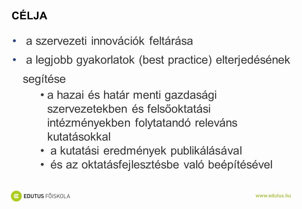 MŰKÖDÉSE EGYÉNI KUTATÓI HÁLÓZATKÉNT Hazai kutatók és oktatók Edutus Főiskola (MÜTF, HJF) Széchenyi István Egyetem Nyugat-Magyarországi Egyetem Pázmány Péter Tudományegyetem Óbudai Egyetem Külföldi kutatók és oktatók Románia (székelyudvarhelyi tagozat, nagyváradi Partium Egyetem) Szerbia (belgrádi Vojna Akademija, újvidéki Fakultet za Menadzment) Szlovákia (Selye Egyetem)