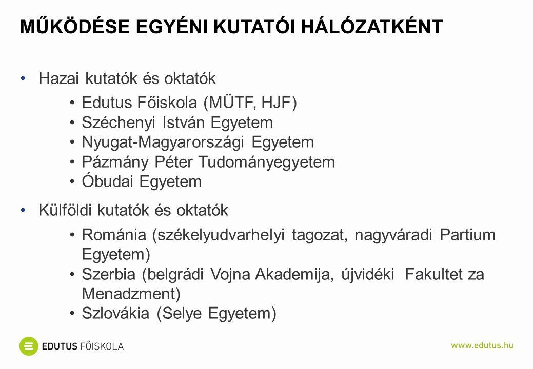 TOVÁBBGONDOLÁSOK MINT KUTATÁSI KÉRDÉSEK 3.