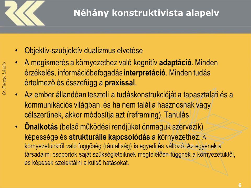 Dr.Faragó László Konstruktivista térszemlélet A tér komplex társadalmi konstrukció.