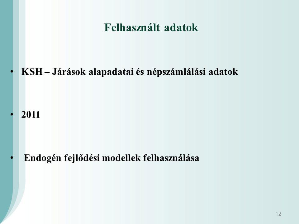 Felhasznált adatok KSH – Járások alapadatai és népszámlálási adatok 2011 Endogén fejlődési modellek felhasználása 12