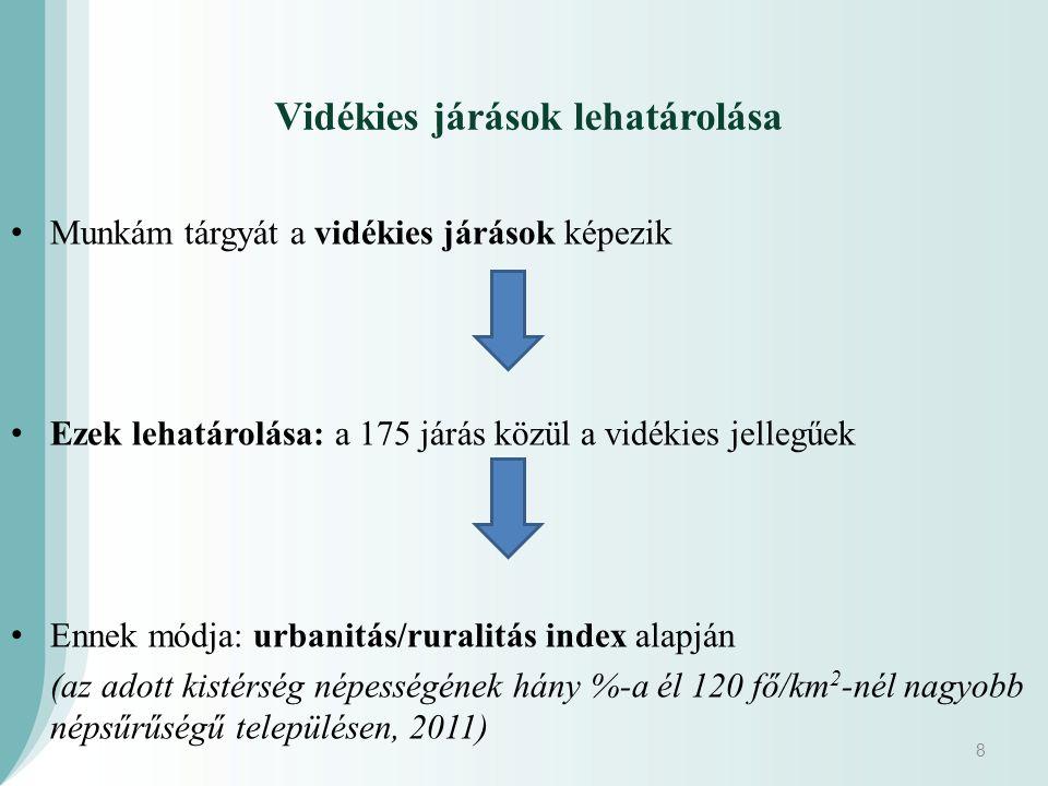 Vidékies járások lehatárolása Munkám tárgyát a vidékies járások képezik Ezek lehatárolása: a 175 járás közül a vidékies jellegűek Ennek módja: urbanit