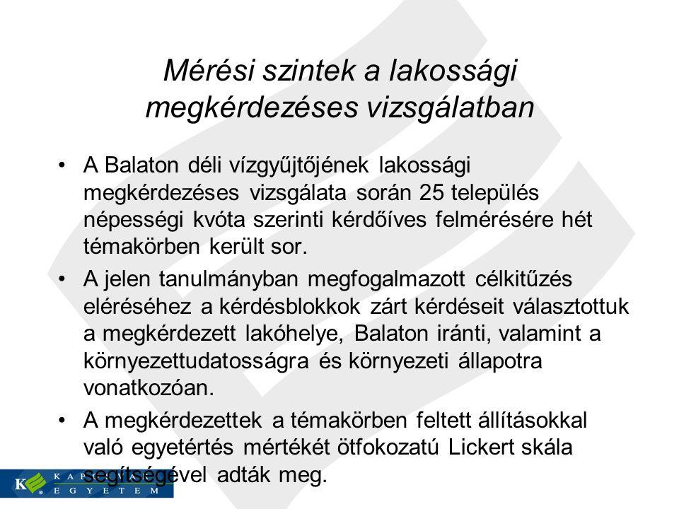 Mérési szintek a lakossági megkérdezéses vizsgálatban A Balaton déli vízgyűjtőjének lakossági megkérdezéses vizsgálata során 25 település népességi kv