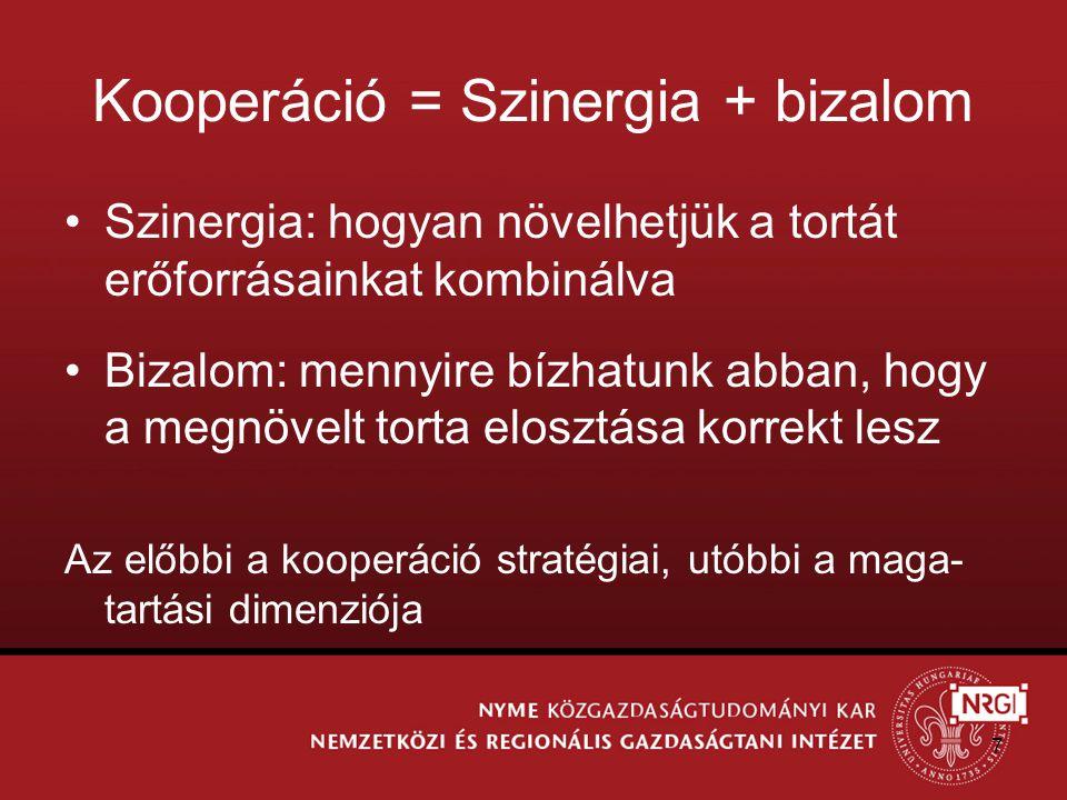 Kooperáció = Szinergia + bizalom Szinergia: hogyan növelhetjük a tortát erőforrásainkat kombinálva Bizalom: mennyire bízhatunk abban, hogy a megnövelt torta elosztása korrekt lesz Az előbbi a kooperáció stratégiai, utóbbi a maga- tartási dimenziója 7