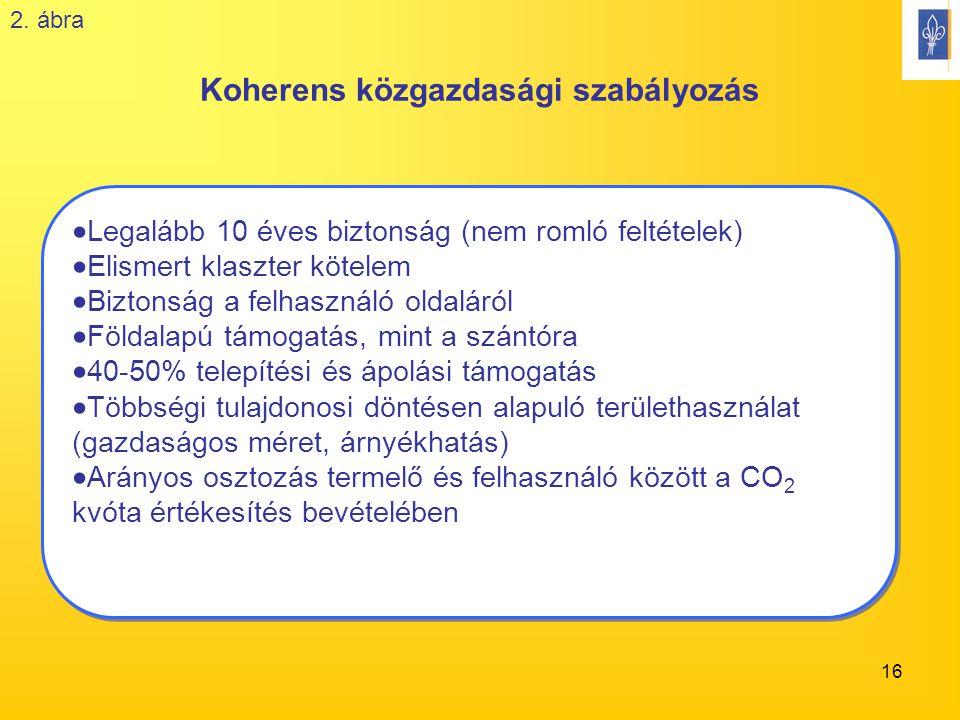 16 Koherens közgazdasági szabályozás 2.