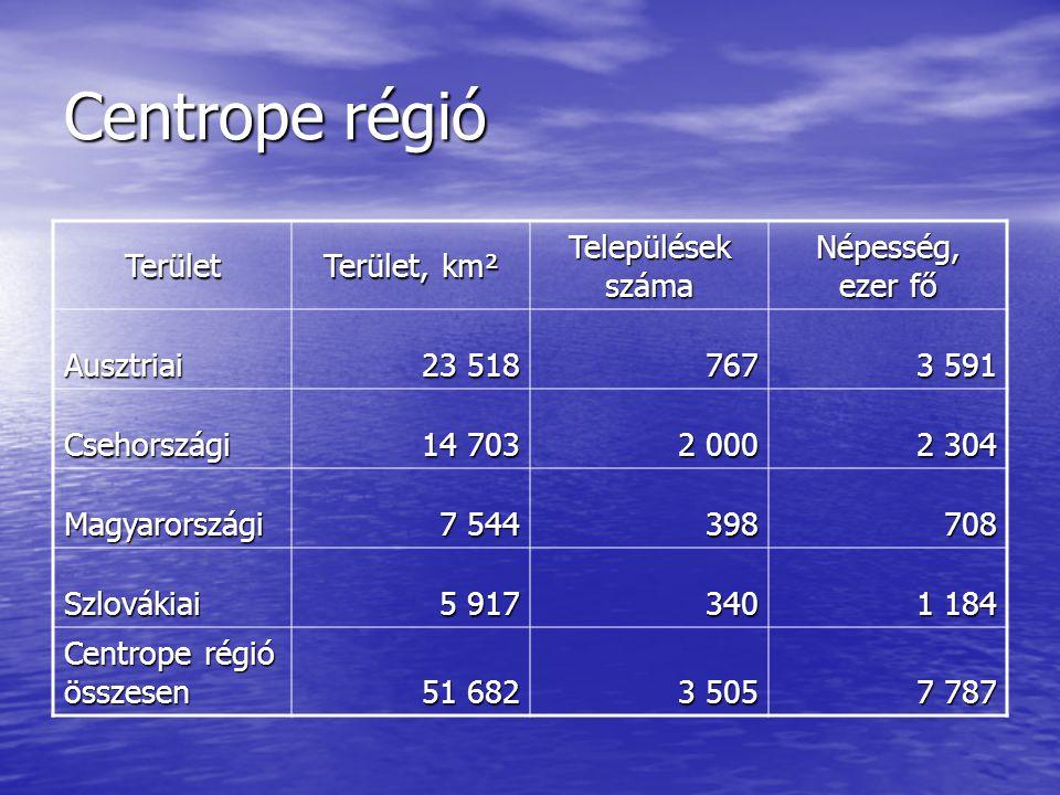 Centrope régió Terület Terület, km² Települések száma Népesség, ezer fő Ausztriai 23 518 767 3 591 Csehországi 14 703 2 000 2 304 Magyarországi 7 544