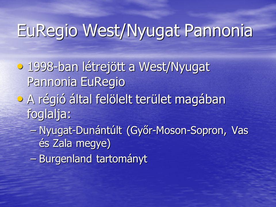 EuRegio West/Nyugat Pannonia 1998-ban létrejött a West/Nyugat Pannonia EuRegio 1998-ban létrejött a West/Nyugat Pannonia EuRegio A régió által felölel