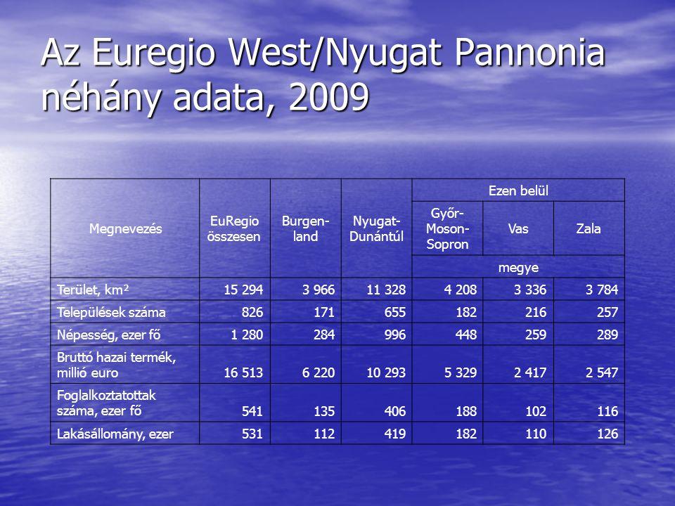 Az Euregio West/Nyugat Pannonia néhány adata, 2009 Megnevezés EuRegio összesen Burgen- land Nyugat- Dunántúl Ezen belül Győr- Moson- Sopron VasZala me