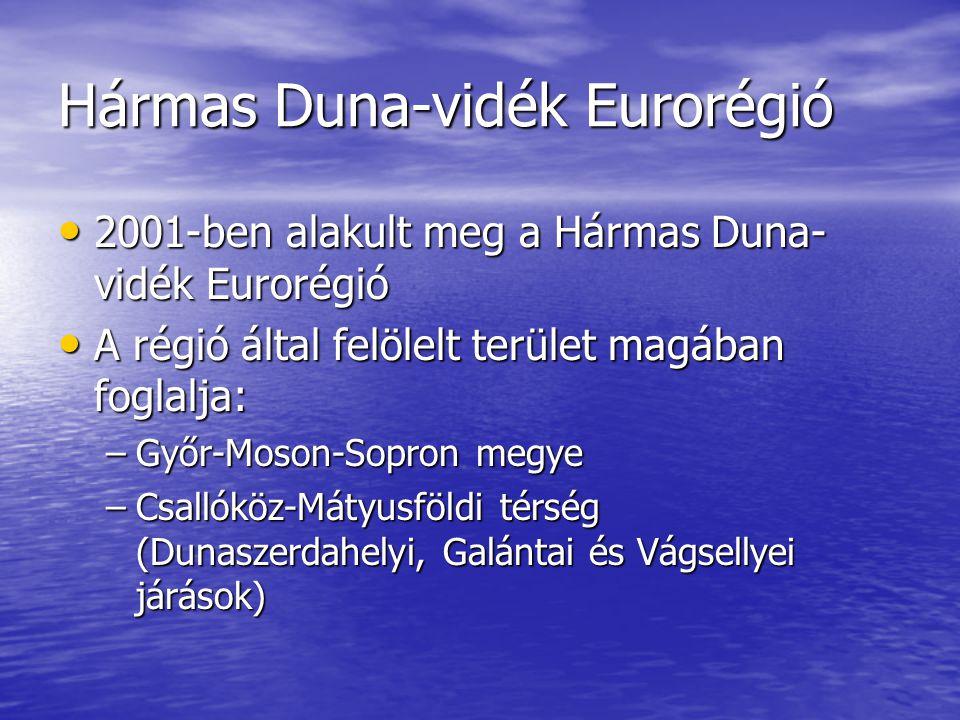 Hármas Duna-vidék Eurorégió 2001-ben alakult meg a Hármas Duna- vidék Eurorégió 2001-ben alakult meg a Hármas Duna- vidék Eurorégió A régió által felö