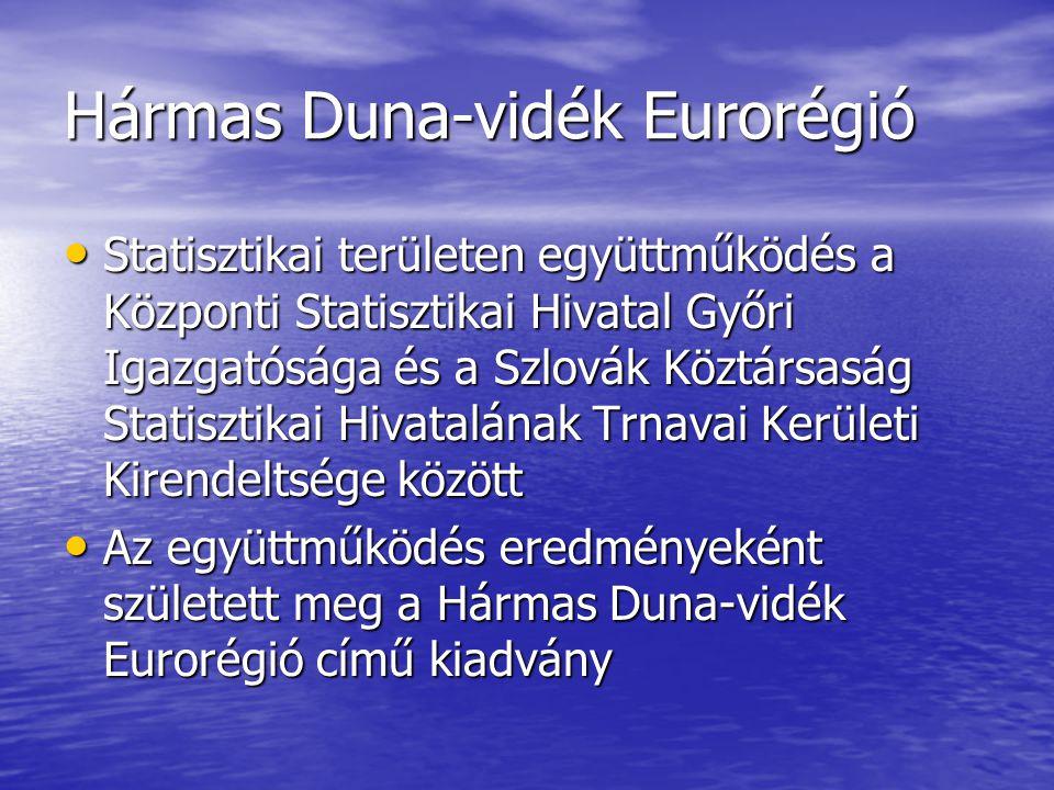 A Hármas Duna-vidék Euroregió néhány adata, 2009 Megnevezés Euroregio összesen Győr- Moson- Sopron megye Csalló- köz- Mátyus- földi térség Ezen belül Duna- szerda- helyi Galántai Vág- sellyei járás Terület, km²6 2814 2082 0721 075642356 Települések száma298182116673613 Népesség, ezer fő7174482681189654 Ipari értékesítés, millió euro 10 5276 2514 2763703 528378 Az alkalmazásban állók száma, ezer fő 139964317 7 Lakásállomány, ezer 28118298433520