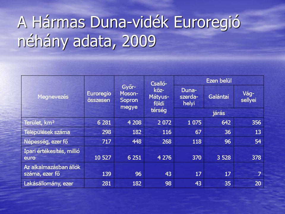 A Hármas Duna-vidék Euroregió néhány adata, 2009 Megnevezés Euroregio összesen Győr- Moson- Sopron megye Csalló- köz- Mátyus- földi térség Ezen belül