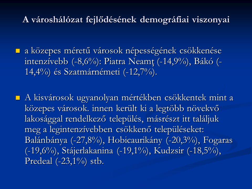 A városhálózat fejlődésének demográfiai viszonyai a közepes méretű városok népességének csökkenése intenzívebb (-8,6%): Piatra Neamţ (-14,9%), Bákó (- 14,4%) és Szatmárnémeti (-12,7%).