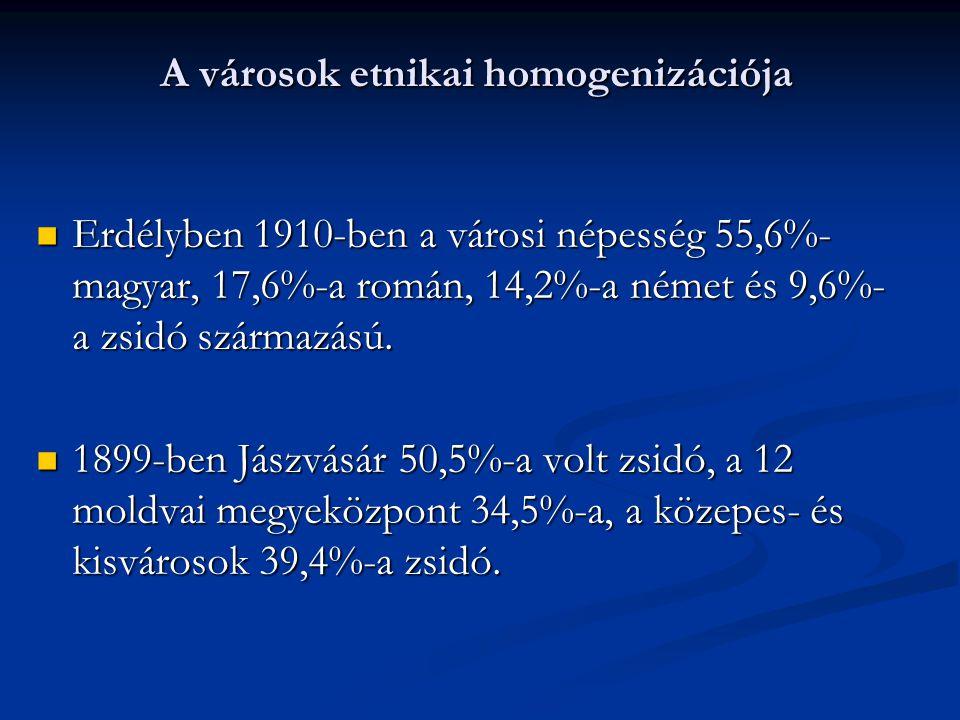 A városok etnikai homogenizációja Erdélyben 1910-ben a városi népesség 55,6%- magyar, 17,6%-a román, 14,2%-a német és 9,6%- a zsidó származású. Erdély