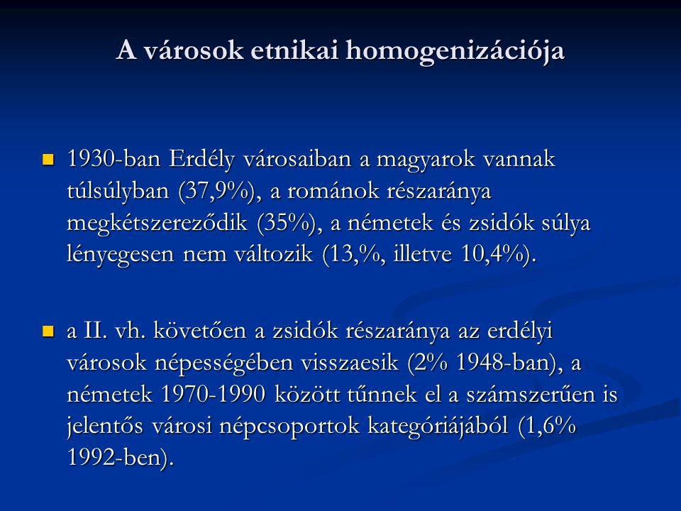 A városok etnikai homogenizációja 1930-ban Erdély városaiban a magyarok vannak túlsúlyban (37,9%), a románok részaránya megkétszereződik (35%), a néme