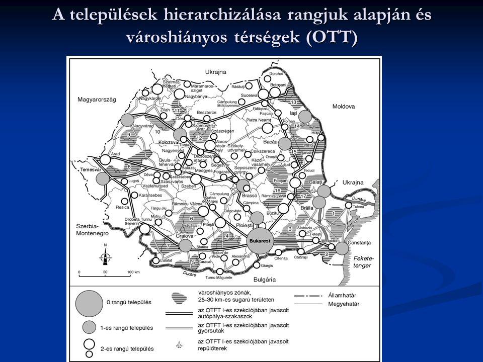 A települések hierarchizálása rangjuk alapján és városhiányos térségek (OTT)