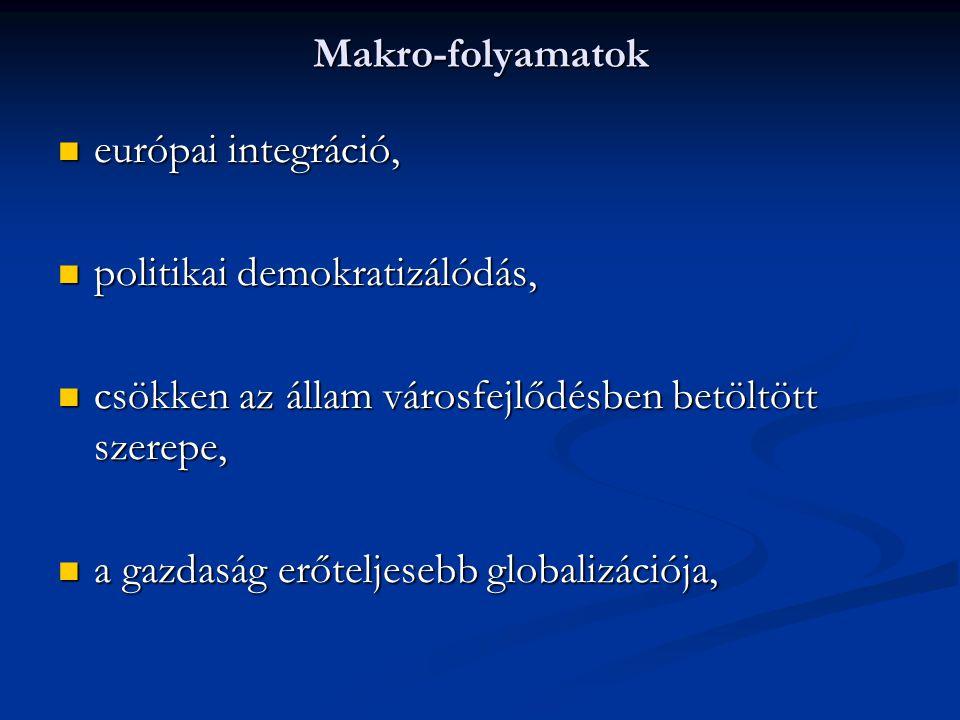 Makro-folyamatok európai integráció, európai integráció, politikai demokratizálódás, politikai demokratizálódás, csökken az állam városfejlődésben betöltött szerepe, csökken az állam városfejlődésben betöltött szerepe, a gazdaság erőteljesebb globalizációja, a gazdaság erőteljesebb globalizációja,