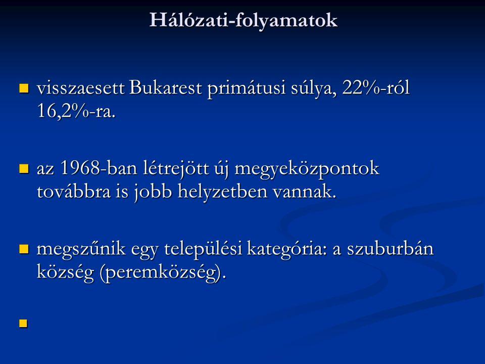 Hálózati-folyamatok visszaesett Bukarest primátusi súlya, 22%-ról 16,2%-ra. visszaesett Bukarest primátusi súlya, 22%-ról 16,2%-ra. az 1968-ban létrej