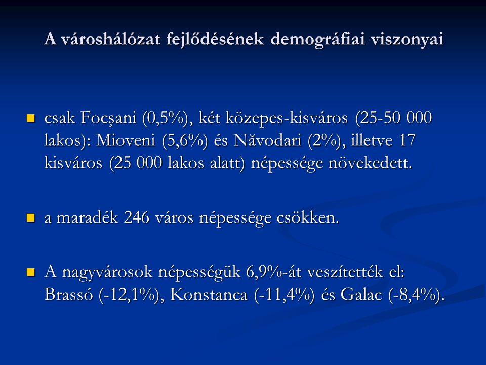A városhálózat fejlődésének demográfiai viszonyai csak Focşani (0,5%), két közepes-kisváros (25-50 000 lakos): Mioveni (5,6%) és Năvodari (2%), illetve 17 kisváros (25 000 lakos alatt) népessége növekedett.