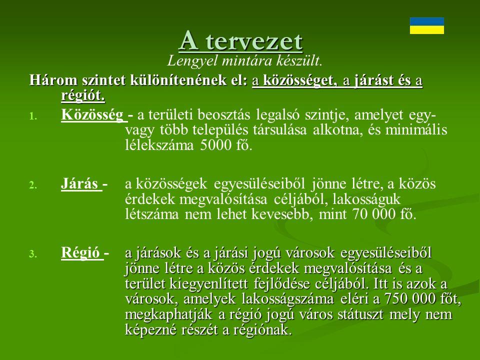 A tervezet Lengyel mintára készült. Három szintet különítenének el: a közösséget, a járást és a régiót. 1. 1. Közösség - a területi beosztás legalsó s