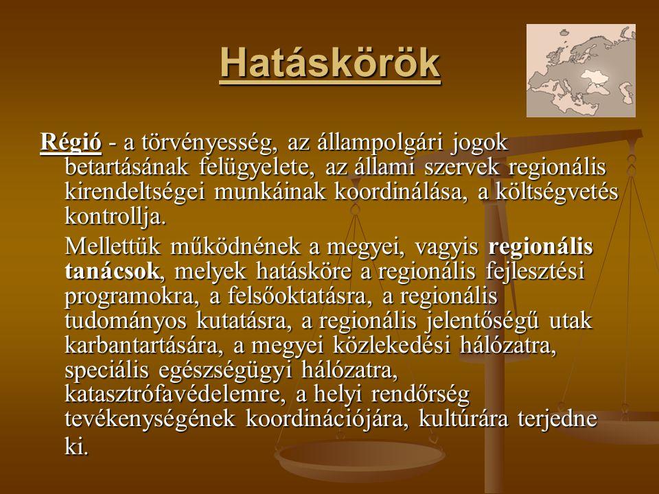 Hatáskörök Régió - a törvényesség, az állampolgári jogok betartásának felügyelete, az állami szervek regionális kirendeltségei munkáinak koordinálása,