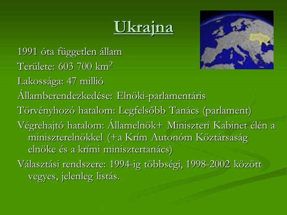Ukrajna 1991 óta független állam Területe: 603 700 km 2 Lakossága: 47 millió Államberendezkedése: Elnöki-parlamentáris Törvényhozó hatalom: Legfelsőbb