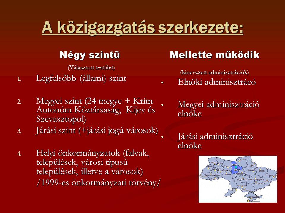 A közigazgatás szerkezete: Négy szintű (Választott testület) (Választott testület) 1. Legfelsőbb (állami) szint 2. Megyei szint (24 megye + Krím Auton