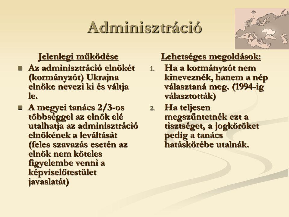 Adminisztráció Jelenlegi működése Az adminisztráció elnökét (kormányzót) Ukrajna elnöke nevezi ki és váltja le. Az adminisztráció elnökét (kormányzót)