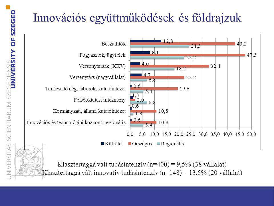 Innovációs együttműködések és földrajzuk Klasztertaggá vált tudásintenzív (n=400) = 9,5% (38 vállalat) Klasztertaggá vált innovatív tudásintenzív (n=1