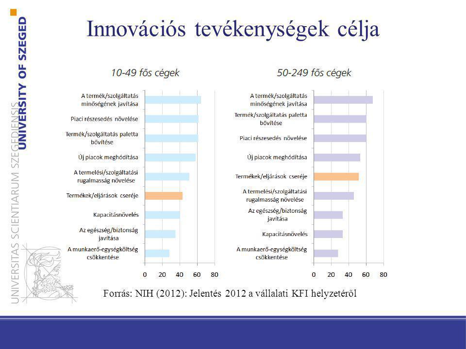 Innovációs tevékenységek célja Innováció célja Fontossági rangszám (HU) Termék, szolgáltatás minőségének javítása7,06 Termék és szolgáltatás skála bőv