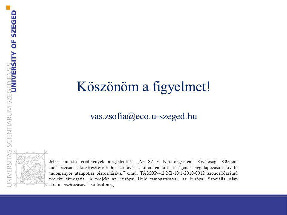 """Köszönöm a figyelmet! vas.zsofia@eco.u-szeged.hu Jelen kutatási eredmények megjelenését """"Az SZTE Kutatóegyetemi Kiválósági Központ tudásbázisának kisz"""