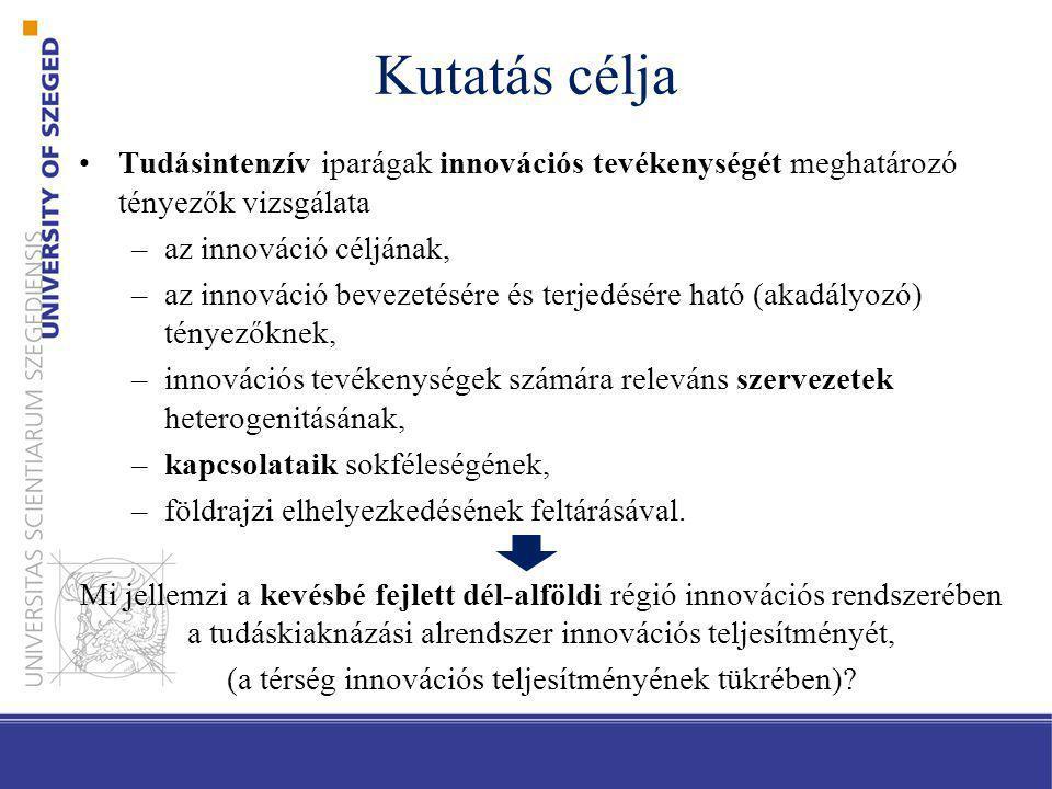 Regionális innovációs rendszer (RIS) Rendszer elemei: –Szereplők (organizations/players) –Intézmények (institutions/rules) –Kapcsolatok –Infrastruktúra (Edquist 2005) Forrás: Tödtling – Trippl (2005, 1206.