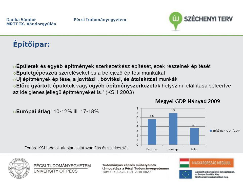 Danka Sándor Pécsi Tudományegyetem MRTT IX.