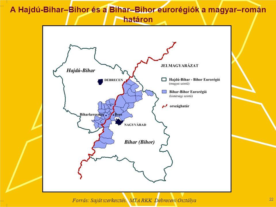 22 A Hajdú-Bihar–Bihor és a Bihar–Bihor eurorégiók a magyar–román határon Forrás: Saját szerkesztés.