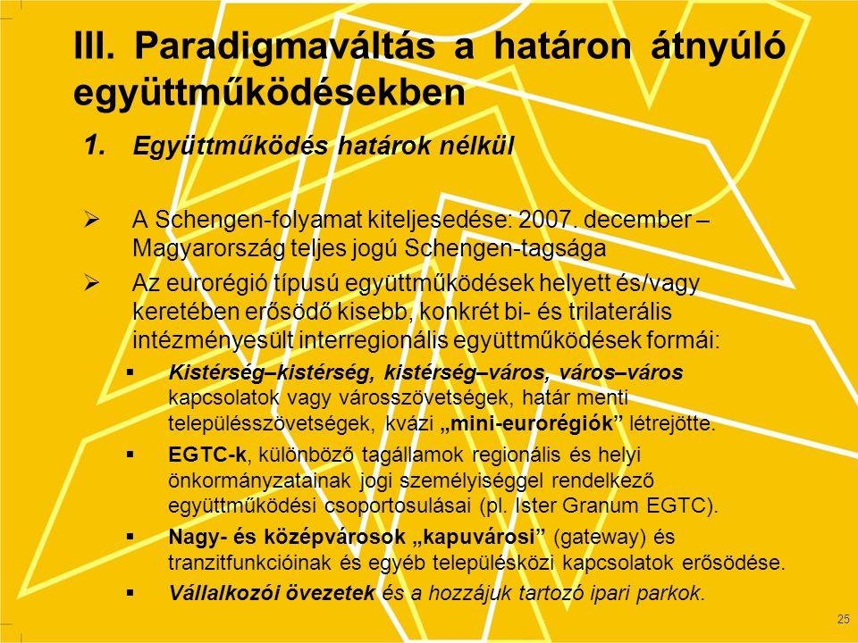 26 Forrás: Hardi T., MTA RKK Nyugat-magyarországi Tudományos Intézet, Győr.