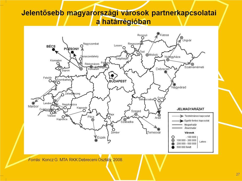 27 Jelentősebb magyarországi városok partnerkapcsolatai a határrégióban Forrás: Koncz G.