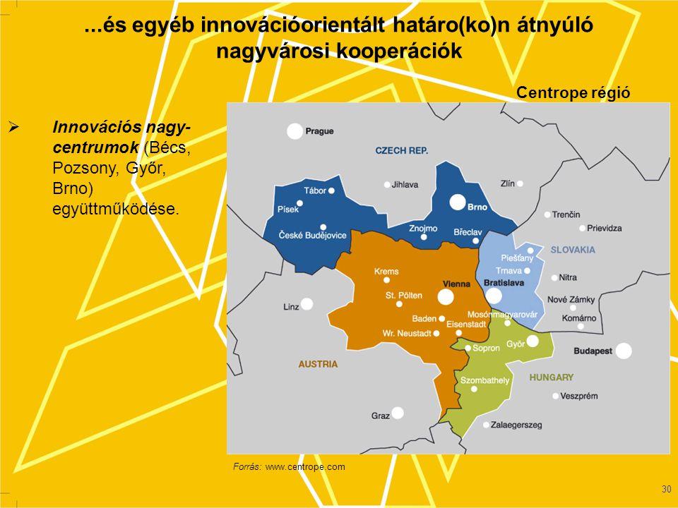 30 Centrope régió Forrás: www.centrope.com  Innovációs nagy- centrumok (Bécs, Pozsony, Győr, Brno) együttműködése....és egyéb innovációorientált határo(ko)n átnyúló nagyvárosi kooperációk