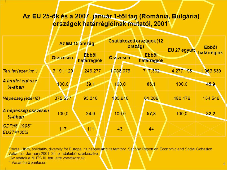 5 Határrégiók Európában