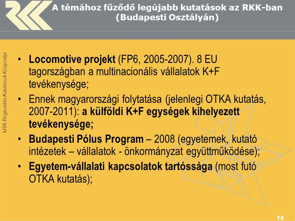 MTA Regionális Kutatások Központja 14 A témához fűződő legújabb kutatások az RKK-ban (Budapesti Osztályán) Locomotive projekt (FP6, 2005-2007). 8 EU t