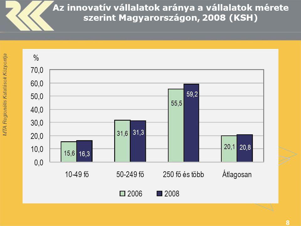 MTA Regionális Kutatások Központja 8 Az innovatív vállalatok aránya a vállalatok mérete szerint Magyarországon, 2008 (KSH)