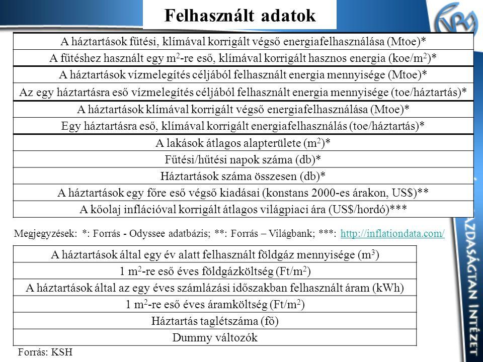 Felhasznált adatok A háztartások fűtési, klímával korrigált végső energiafelhasználása (Mtoe)* A fűtéshez használt egy m 2 -re eső, klímával korrigált hasznos energia (koe/m 2 )* A háztartások vízmelegítés céljából felhasznált energia mennyisége (Mtoe)* Az egy háztartásra eső vízmelegítés céljából felhasznált energia mennyisége (toe/háztartás)* A háztartások klímával korrigált végső energiafelhasználása (Mtoe)* Egy háztartásra eső, klímával korrigált energiafelhasználás (toe/háztartás)* A lakások átlagos alapterülete (m 2 )* Fűtési/hűtési napok száma (db)* Háztartások száma összesen (db)* A háztartások egy főre eső végső kiadásai (konstans 2000-es árakon, US$)** A kőolaj inflációval korrigált átlagos világpiaci ára (US$/hordó)*** Megjegyzések: *: Forrás - Odyssee adatbázis; **: Forrás – Világbank; ***: http://inflationdata.com/http://inflationdata.com/ A háztartások által egy év alatt felhasznált földgáz mennyisége (m 3 ) 1 m 2 -re eső éves földgázköltség (Ft/m 2 ) A háztartások által az egy éves számlázási időszakban felhasznált áram (kWh) 1 m 2 -re eső éves áramköltség (Ft/m 2 ) Háztartás taglétszáma (fő) Dummy változók Forrás: KSH