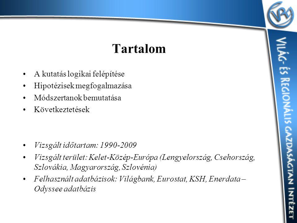 Tartalom A kutatás logikai felépítése Hipotézisek megfogalmazása Módszertanok bemutatása Következtetések Vizsgált időtartam: 1990-2009 Vizsgált terület: Kelet-Közép-Európa (Lengyelország, Csehország, Szlovákia, Magyarország, Szlovénia) Felhasznált adatbázisok: Világbank, Eurostat, KSH, Enerdata – Odyssee adatbázis