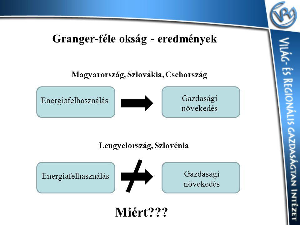 Granger-féle okság - eredmények Energiafelhasználás Gazdasági növekedés Magyarország, Szlovákia, Csehország Lengyelország, Szlovénia Gazdasági növekedés Energiafelhasználás Miért???
