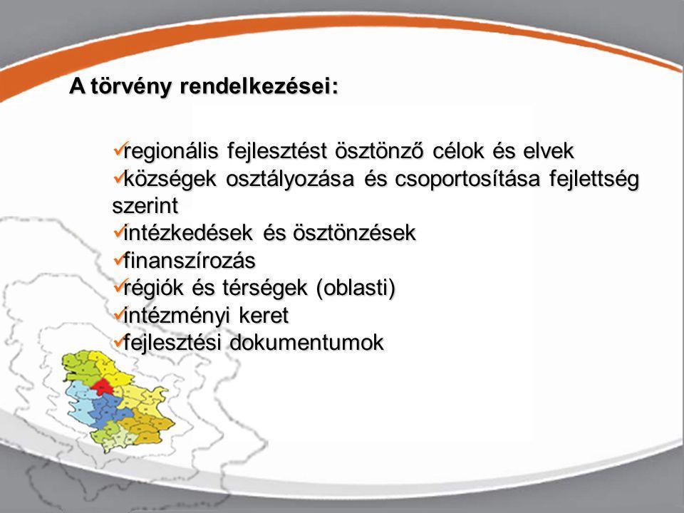 Szerbia a regionalizmus útján… Szabadka, Takács Zoltán regionális fejlesztést ösztönző célok és elvek regionális fejlesztést ösztönző célok és elvek községek osztályozása és csoportosítása fejlettség szerint községek osztályozása és csoportosítása fejlettség szerint intézkedések és ösztönzések intézkedések és ösztönzések finanszírozás finanszírozás régiók és térségek (oblasti) régiók és térségek (oblasti) intézményi keret intézményi keret fejlesztési dokumentumok fejlesztési dokumentumok A törvény rendelkezései: A törvény rendelkezései: