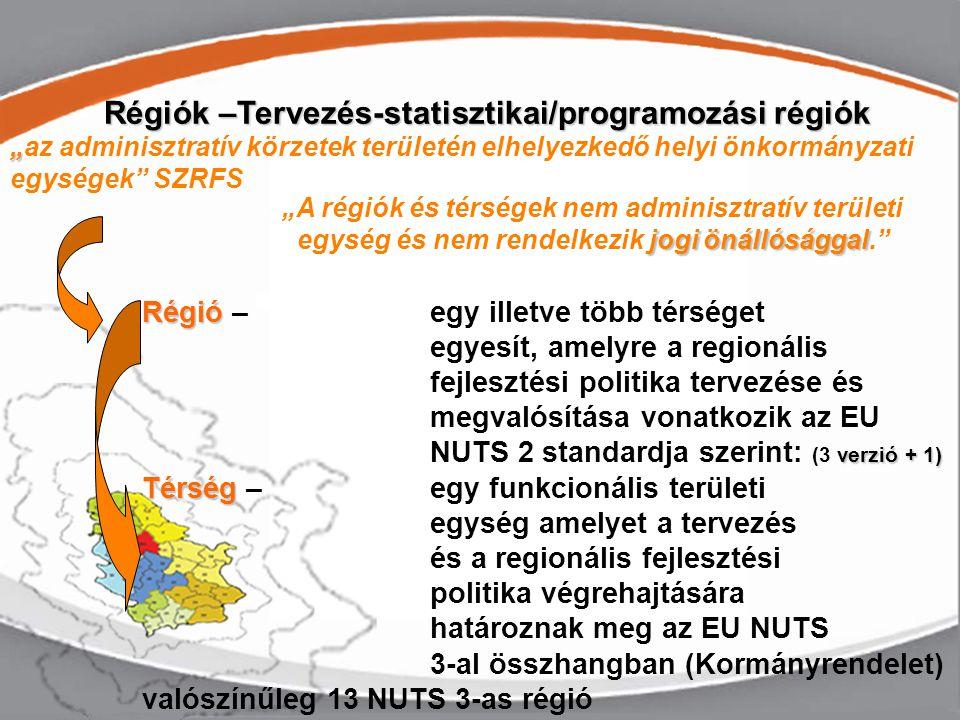 """Régió verzió + 1) Régió – egy illetve több térséget egyesít, amelyre a regionális fejlesztési politika tervezése és megvalósítása vonatkozik az EU NUTS 2 standardja szerint: (3 verzió + 1) Térség Térség – egy funkcionális területi egység amelyet a tervezés és a regionális fejlesztési politika végrehajtására határoznak meg az EU NUTS 3-al összhangban (Kormányrendelet) valószínűleg 13 NUTS 3-as régió Régiók –Tervezés-statisztikai/programozási régiók """" """"az adminisztratív körzetek területén elhelyezkedő helyi önkormányzati egységek SZRFS jogi önállósággal """"A régiók és térségek nem adminisztratív területi egység és nem rendelkezik jogi önállósággal."""