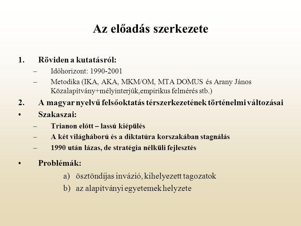 Az előadás szerkezete 1.Röviden a kutatásról: –Időhorizont: 1990-2001 –Metodika (IKA, AKA, MKM/OM, MTA DOMUS és Arany János Közalapítvány+mélyinterjúk,empirikus felmérés stb.) 2.A magyar nyelvű felsőoktatás térszerkezetének történelmi változásai Szakaszai: –Trianon előtt – lassú kiépülés –A két világháború és a diktatúra korszakában stagnálás –1990 után lázas, de stratégia nélküli fejlesztés Problémák: a)ösztöndíjas invázió, kihelyezett tagozatok b)az alapítványi egyetemek helyzete