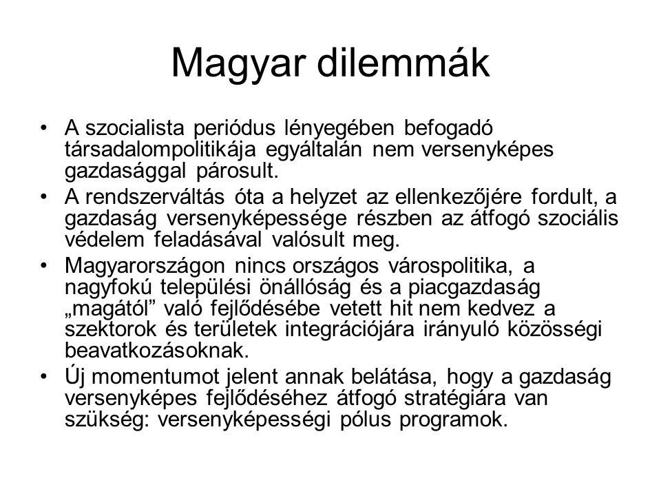 Magyar dilemmák A szocialista periódus lényegében befogadó társadalompolitikája egyáltalán nem versenyképes gazdasággal párosult. A rendszerváltás óta