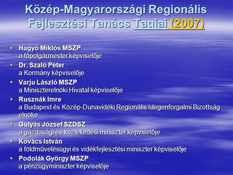 Közép-Magyarországi Regionális Fejlesztési Tanács Tagjai (2007) (2007) (2007)  Hagyó Miklós MSZP a főpolgármester képviselője  Dr.