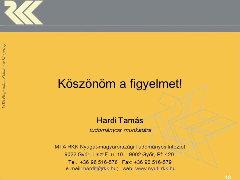 MTA Regionális Kutatások Központja 18 Köszönöm a figyelmet! Hardi Tamás tudományos munkatárs MTA RKK Nyugat-magyarországi Tudományos Intéztet 9022 Győ