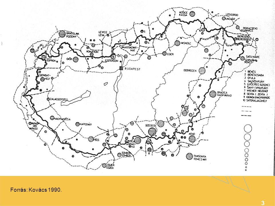 MTA Regionális Kutatások Központja 3 Forrás: Kovács 1990.